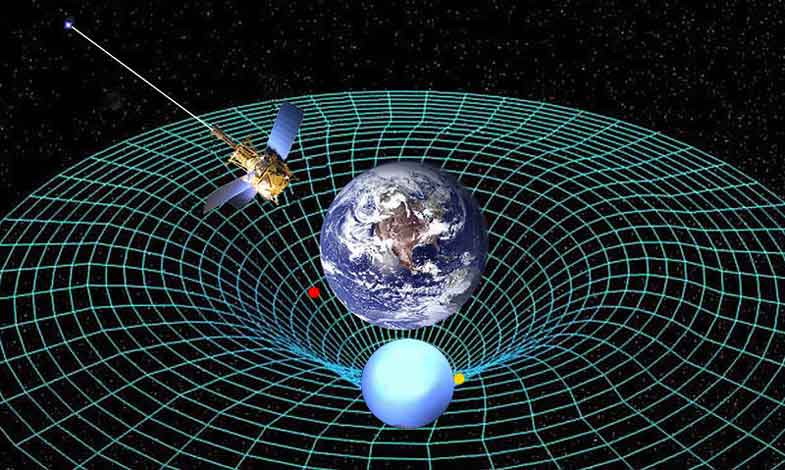 Gravity-deforms-space-and-time