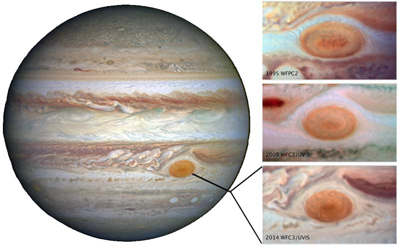 the-great-red-spot-of-jupiter